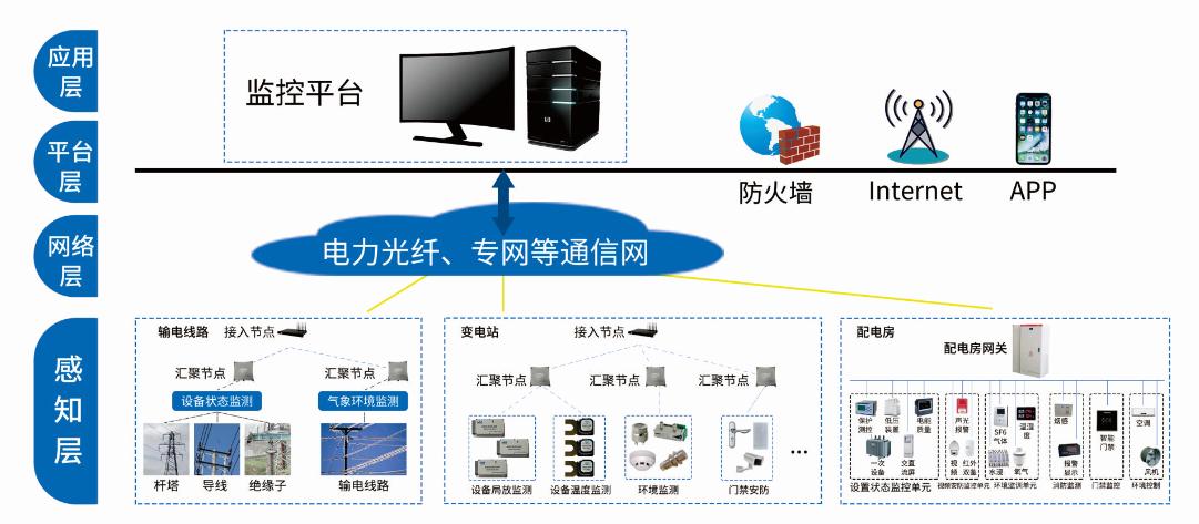 在线监测系统框图.png
